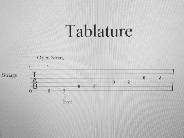 Guitar tablature
